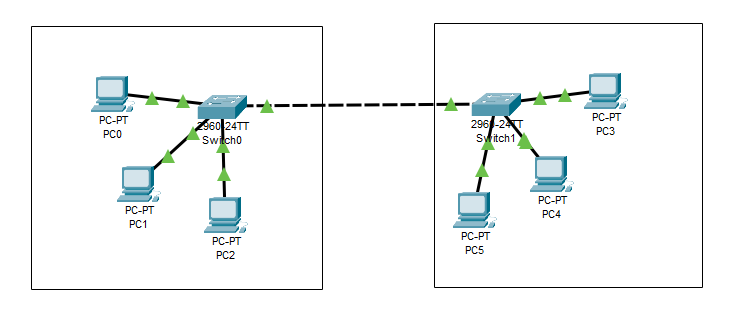 Collegamento singola rete con due switch